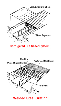 Flush Floor Ducting Systems for Vertical Storage